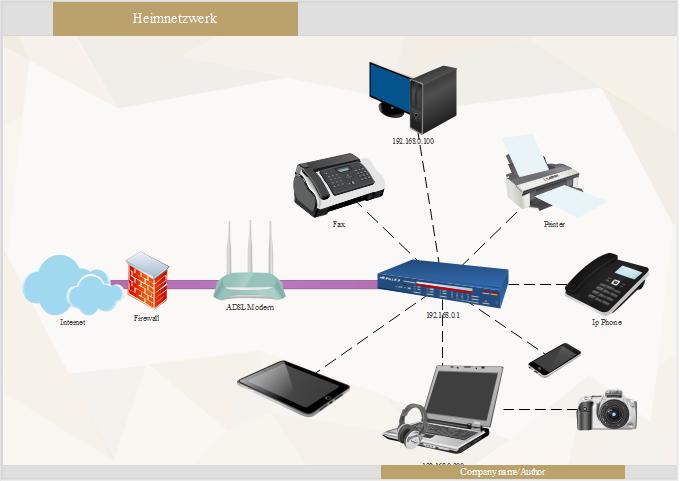 Detailliertes Netzwerk Vorlage
