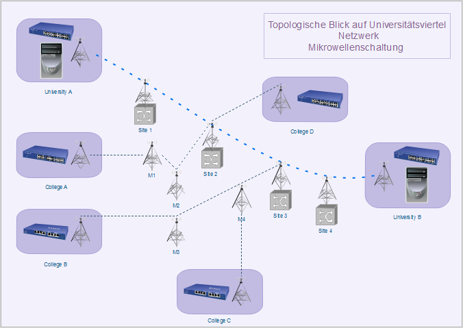 Microwave Topology Diagram