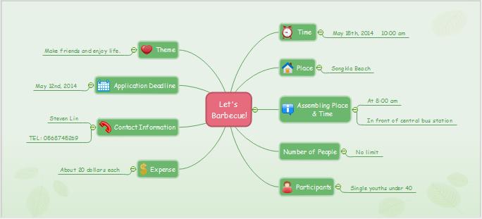 mind map software brainstorming mit gedankenkarte am