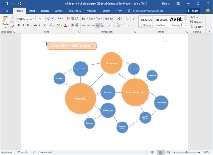 Word Concept Map Beispiel