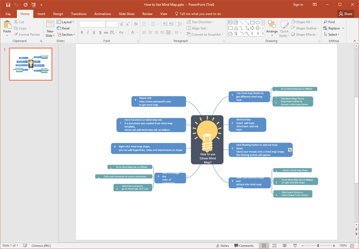 PowerPoint Mind Map Beispiel