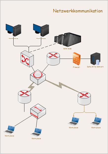 logisches Netzwerkdiagramm
