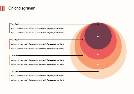 Zwiebelförmiges Diagramm