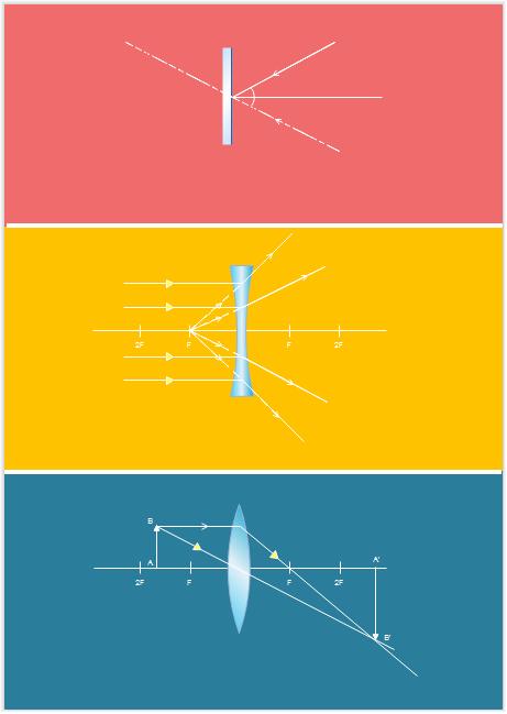 Beispiele der optischen Abbildung