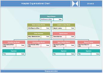 Krankenhaus Organigramm