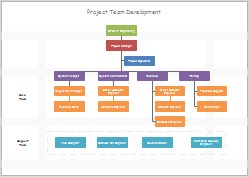 Matrixförmige Organisationsstruktur