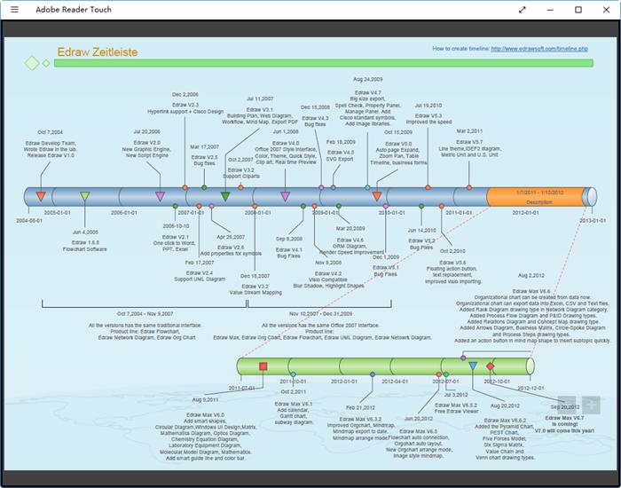 PDF Timeline Vorlagen