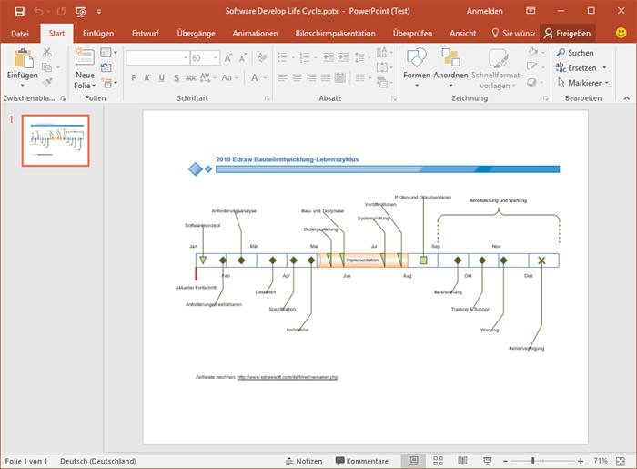 Kostenlose Zeitleiste Beispiele für Word, PowerPoint, PDF