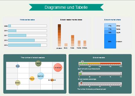 Diagramme und Grafiken