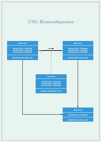 UML Klassendiagramm Vorlagen