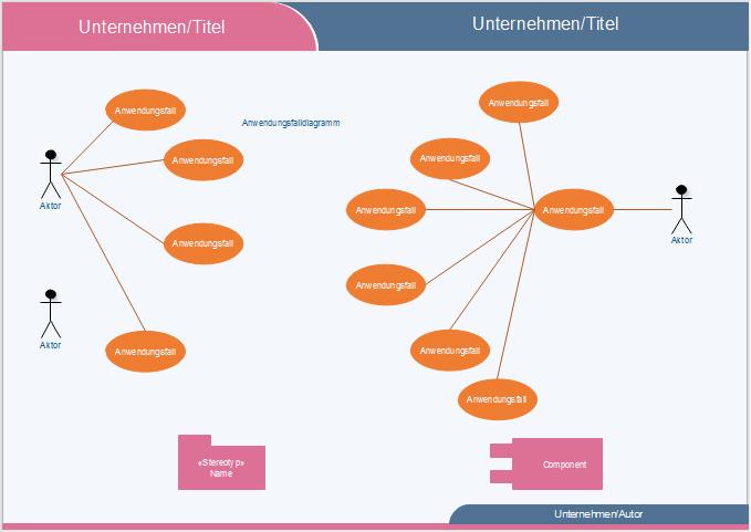 UML Anwendungsfalldiagramm Vorlage