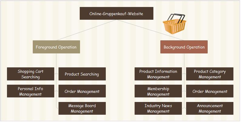 Webseitensystemdesign ihre ideen mit diagramm visualisieren malvernweather Choice Image