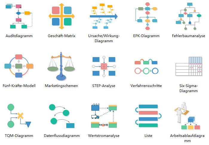 Diagramme Arten Arbeitsblatt : Arten von business diagramm Übersicht