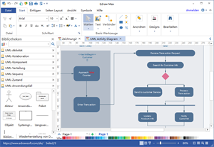 UML-Diagramm Software