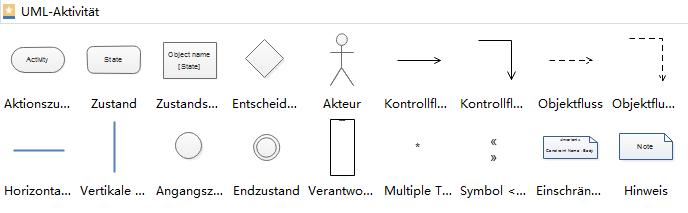 Aktivitätsdiagramm Symbole