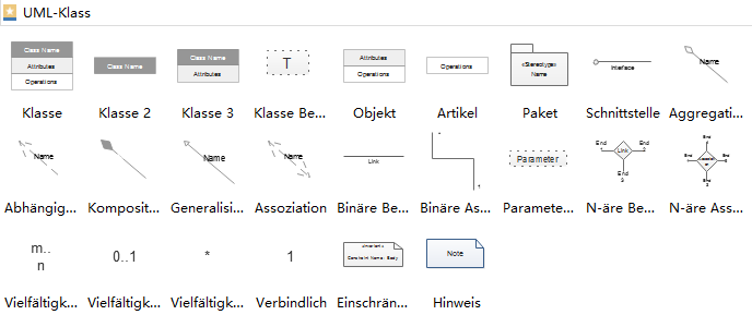 Klassendiagramm Symbole
