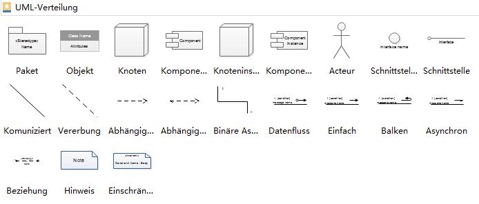Verteilungsdiagramm Symbole