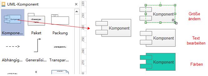 Anwendungsfalldiagramm Symbole