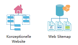 Webseite Wireframe