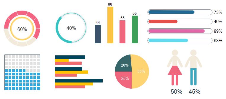 Infografik Diagrammtypen zu wählen