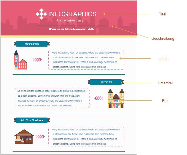 Infografik-Content-Format zu optimieren