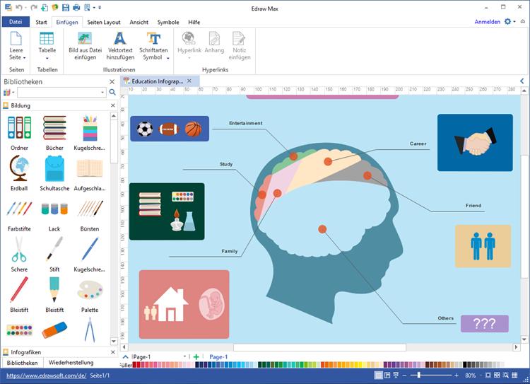 Bildung Infografiken Software