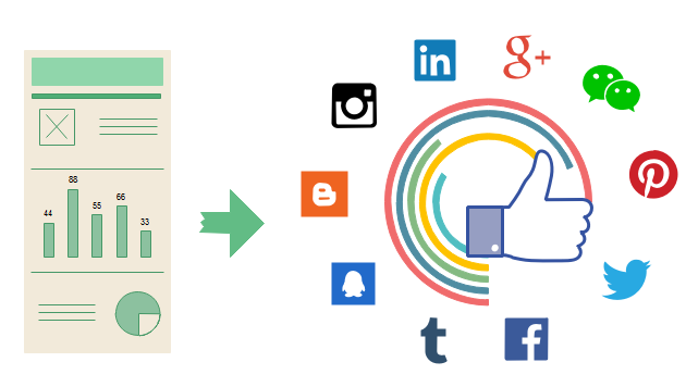 Infografiken in Social Media Seiten teilen
