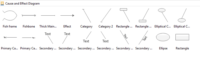 Cause and Effect Diagram Symbols