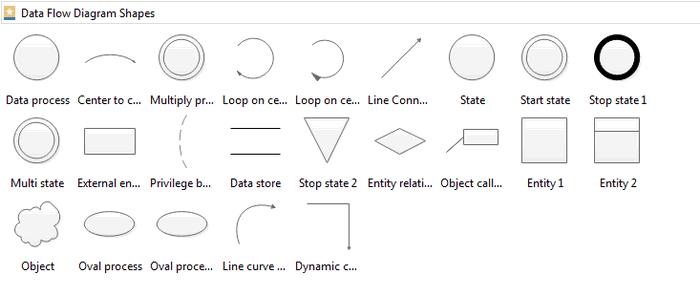 Data Diagram Symbols