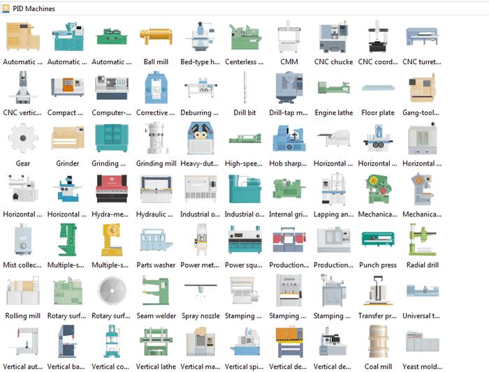 P&ID machine symbole P&ID Software für Linux - Programm für Rohrleitungs- und Instrumentenfließschema