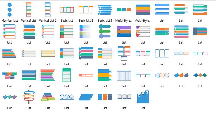 pie chart list symbols