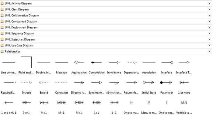 UML Diagramm Symbole