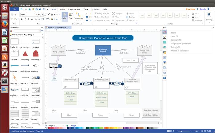 Wertstromanalyse Software für Linux