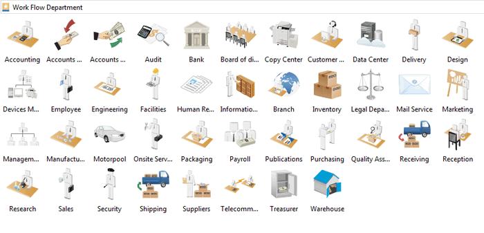 Arbeitsablauf-Abteilung Symbole