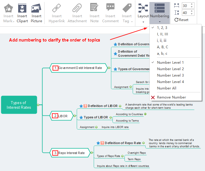 Add numbering to topics in a mind map