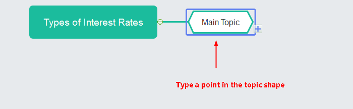 Type the key point in the topic shape