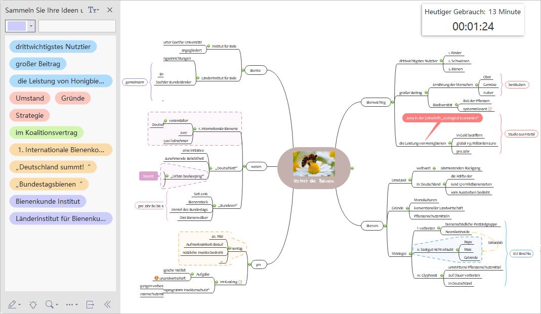 Mindmap Brainstorming Bienenschutz