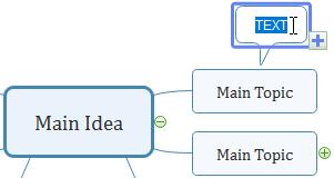 Callout Text Mindmap