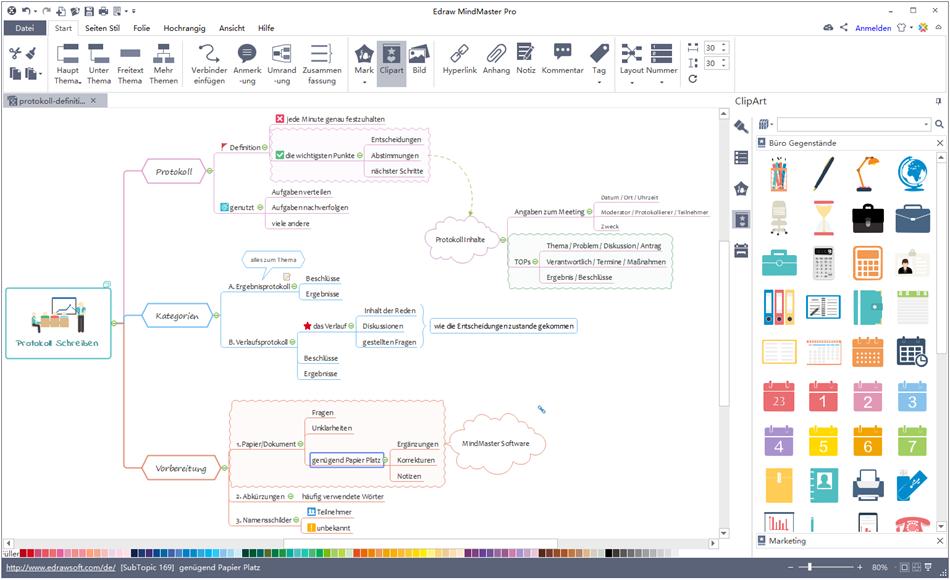 Mindmap software Protokoll schreiben