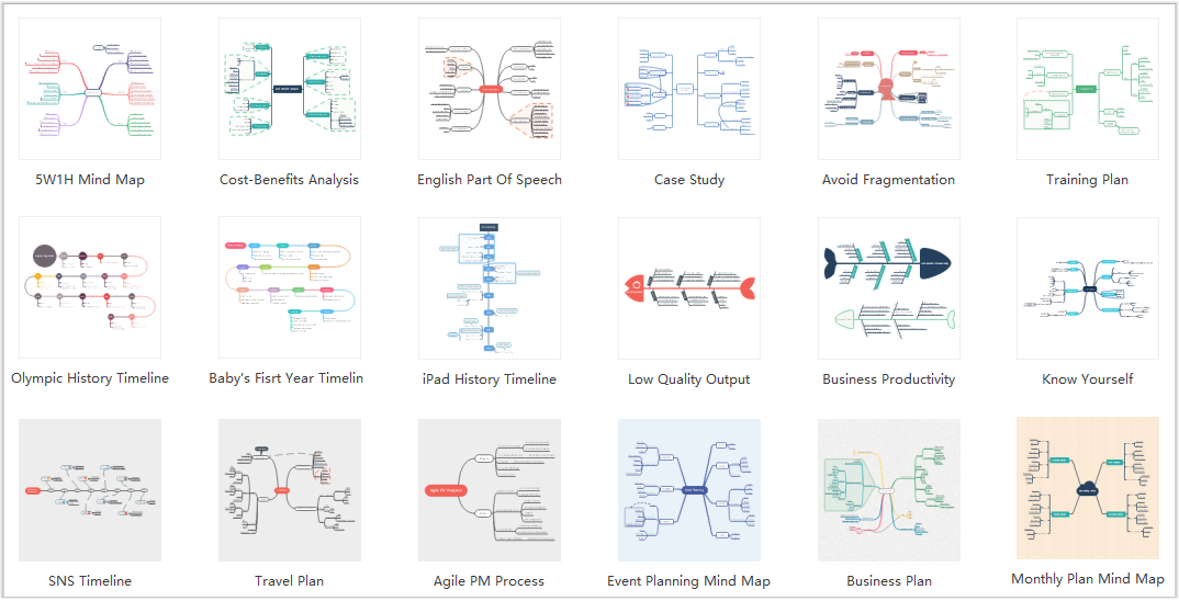 Mindmap Beispiele und Vorlage kostenlos