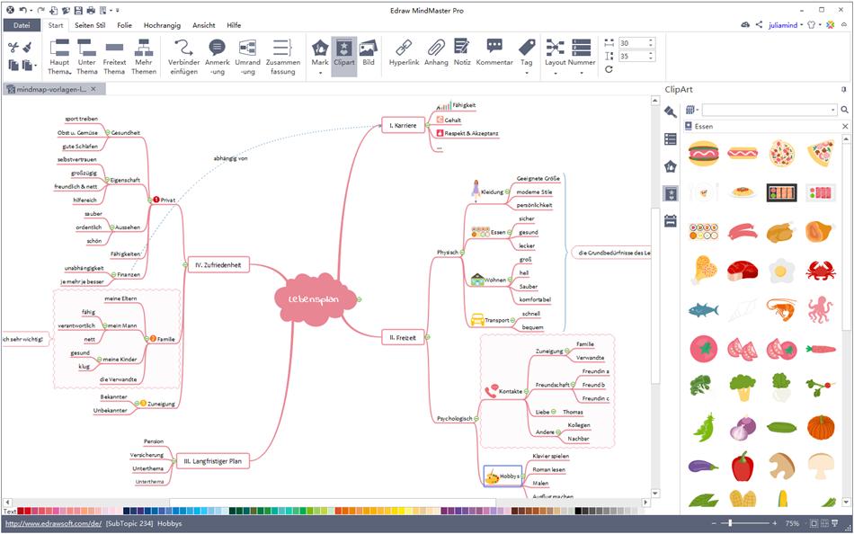 Mindmap macht Präsentation effektiv zu organisieren