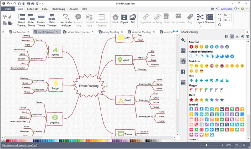 Eine einfache Mindmap effizient zu zeichnen