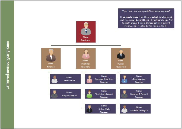 Unternehmensorganigramm