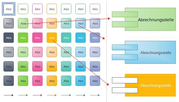 UML-Diagramm-Formen formatieren
