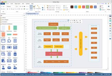 Enterprise architecture diagram software for mac enterprise architecture diagram software ccuart Images