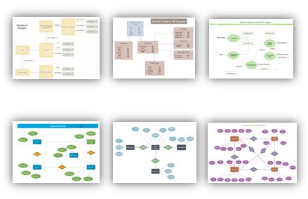 Esempi di diagrammi