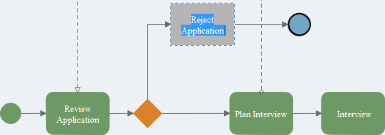 Agregar contenido del diagrama BPMN