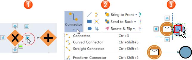 Conectar formas de diagrama BPMN
