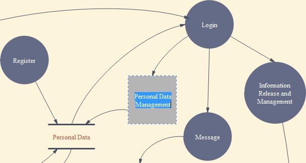 Agregar contenido del diagrama de flujo de datos