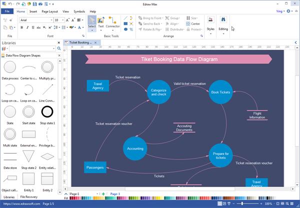 Programa de escritorio de diagrama de flujo de datos